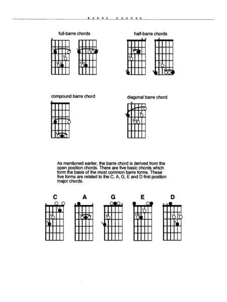 Preview Ultimate Guitar Chords By Don Latarski Ap0373b Sheet