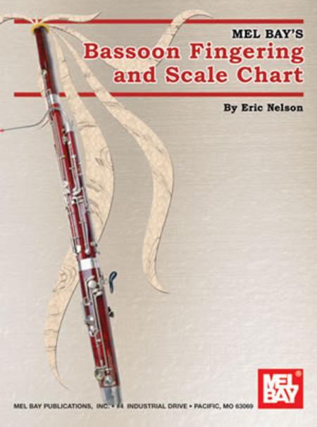 Bassoon Fingering Chart