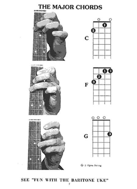 Preview Baritone Uke Chords By Mel Bay Mb93265 Sheet Music Plus