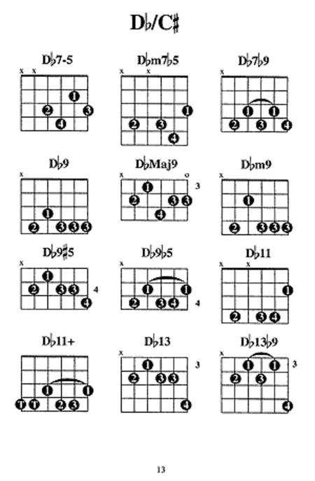 Preview Essential Guitar Chords By William Bay (MB.99096) - Sheet ...