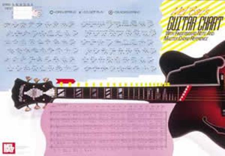 Guitar Master Chord Wall Chart