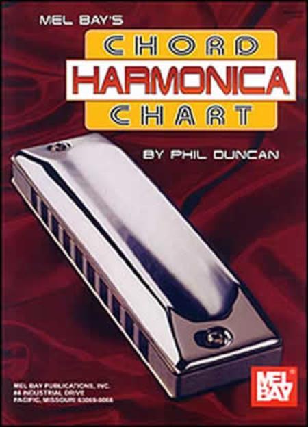 Harmonica Chord Chart