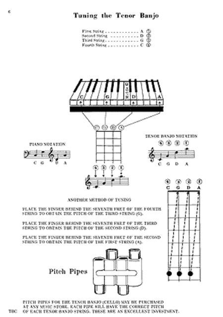 Preview Tenor Banjo Chords By Mel Bay Mb93259 Sheet Music Plus