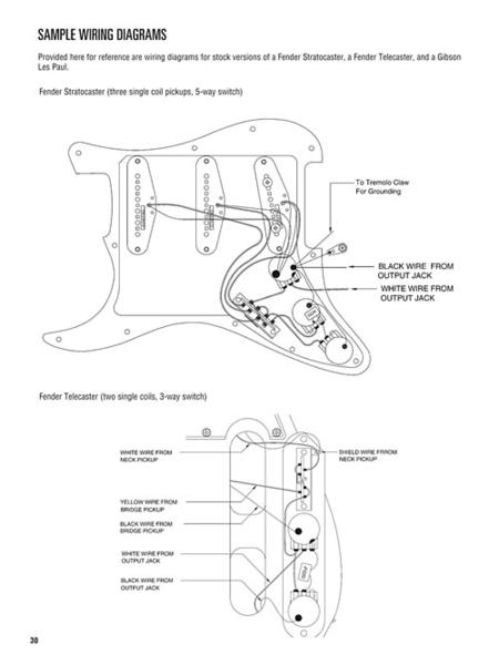 5 Way Guitar Wiring Diagram Two Humbuckers