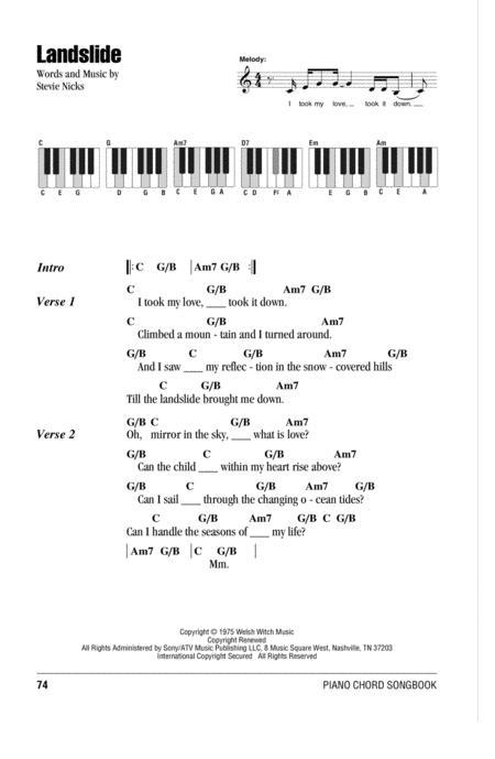 fleetwood mac sheet music pdf rhiannon