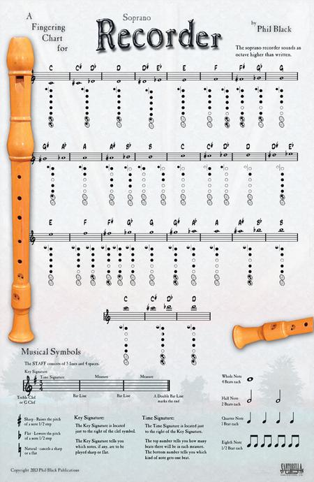 A Fingering Chart For Soprano Recorder Sheet Music By Phil Black ...