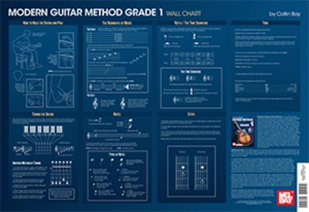 Modern Guitar Method Grade 1 Wall Chart