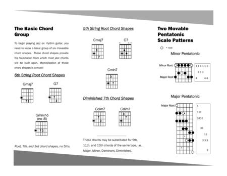 Basic Jazz Guitar - a guitar case folio