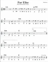 Fur Elise with Chords & names of notes
