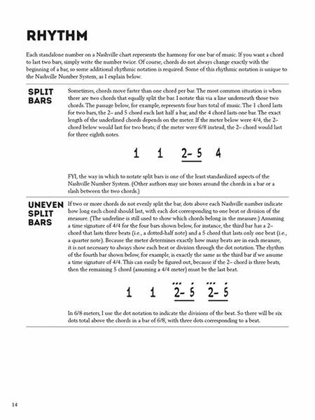 The Nashville Number System Fake Book By Various Softcover Sheet Music For Guitar Piano Keyboard C Instruments Buy Print Music Hl 143189 From Hal Leonard At Sheet Music Plus