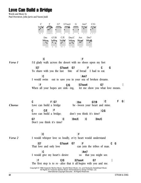 Download Love Can Build A Bridge Sheet Music By The Judds - Sheet ...
