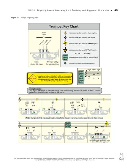 Tuning for Wind Instruments: A Roadmap to Successful Intonation - Fingering Charts - Trumpet