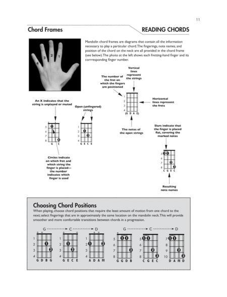 Preview Mandolin Chord Encyclopedia By Nathaniel Gunod L C