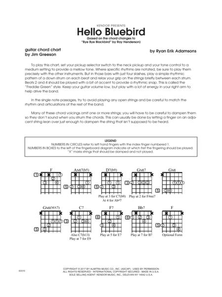 o Chord Choice Image - finger placement guitar chord chart on