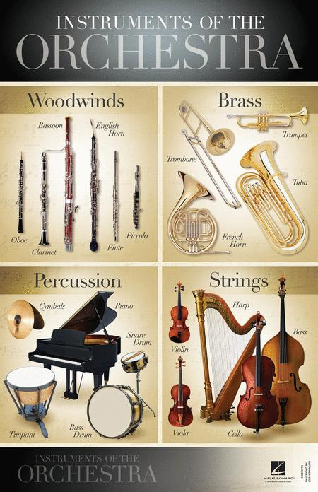 Instruments of the Orchestra - 22 inch. x 34 inch. Poster