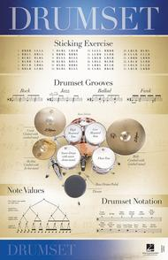 Drumset - 22 inch. x 34 inch. Poster
