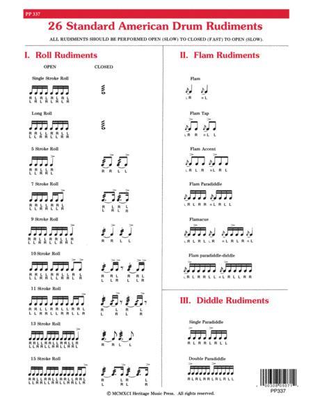 Elementary Snare Drum Rudiment Chart