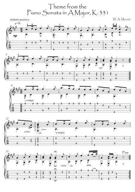 Mozart Sonata K331 theme guitar solo