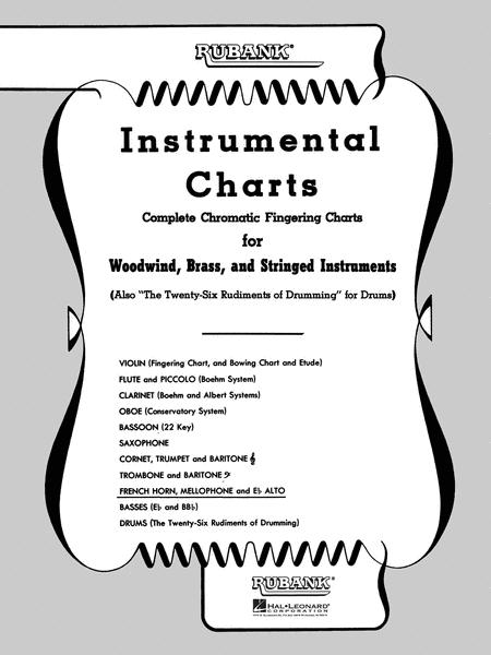 Rubank Instrumentas Charts - French Horn, Mellophone And E Flat Alto