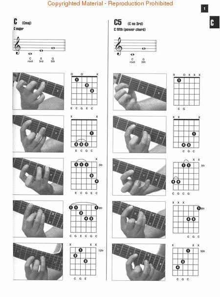 Diagram  Picture Chord Pocket Guide Photos Diagrams For Over 900 Guitar Chords Full Version Hd