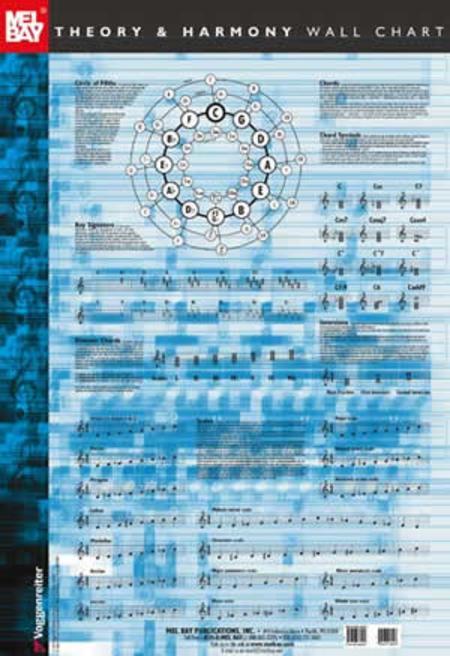 Theory and Harmony Wall Chart