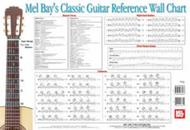 Classic Guitar Reference Wall Chart
