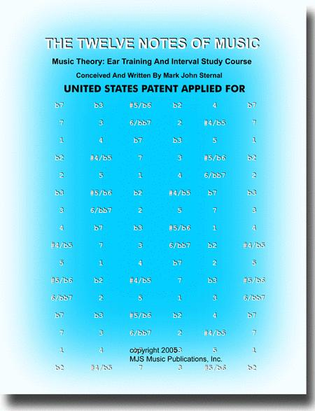 The Twelve Notes Of Music - Music Theory Simplified